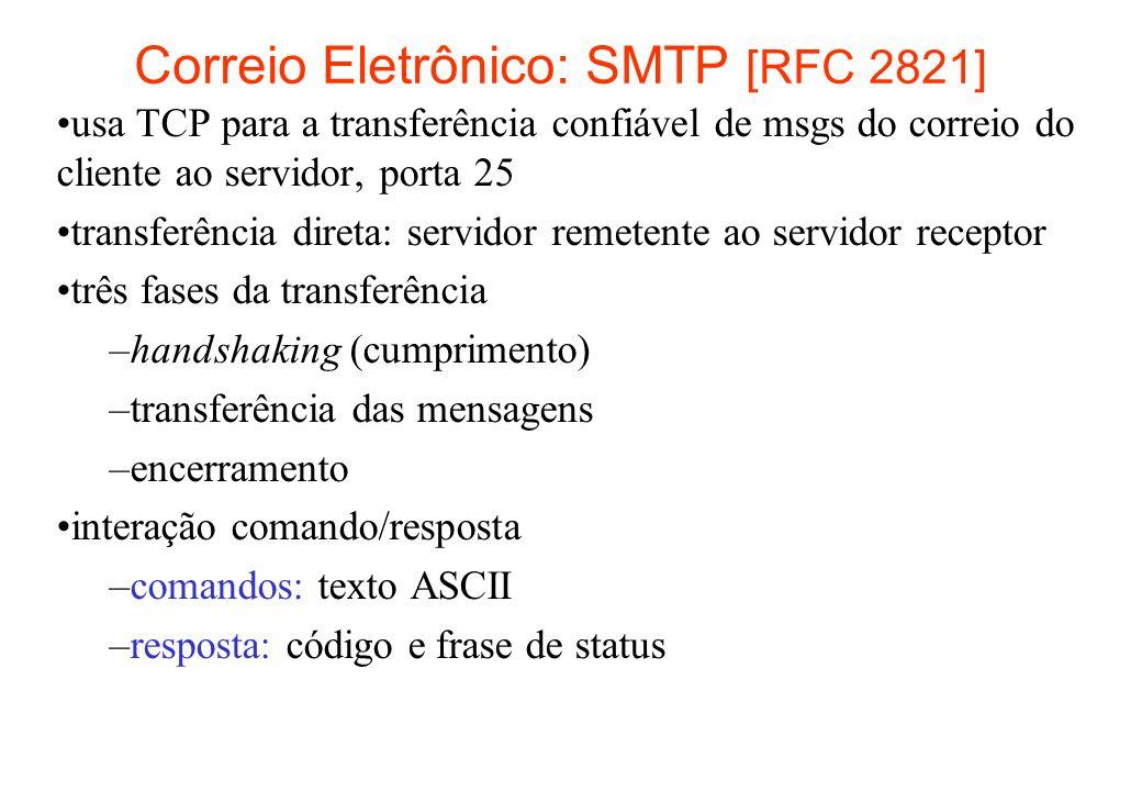 Correio Eletrônico: SMTP [RFC 2821]